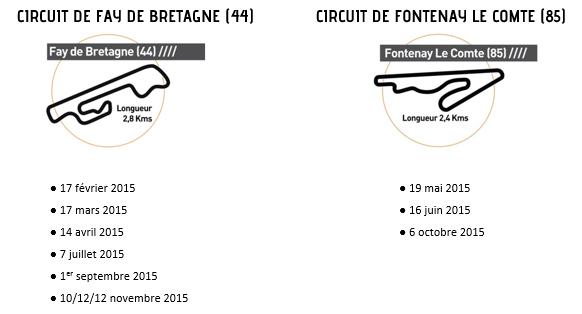 Stages de pilotage porsche driving performance premiers - Controle technique fontenay le comte ...